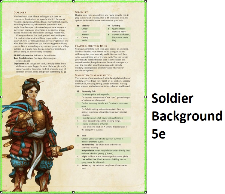 Soldier Background 5e dnd