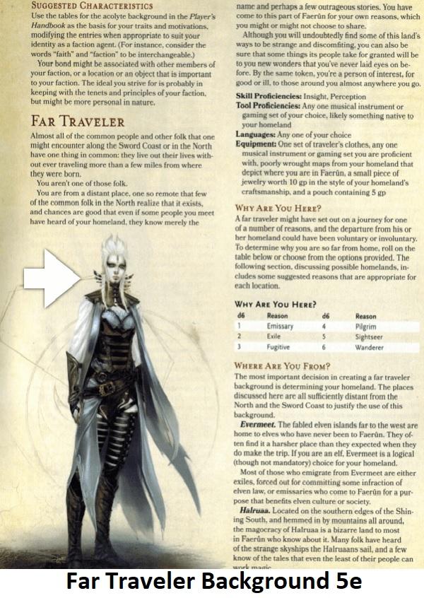 Far Traveler Background 5e